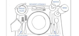 The Most Perfect Way To Set a Formal Table