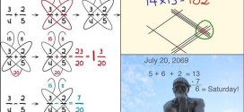 11 Useful And Easy Math Hacks That They Didn't Teach You In School