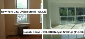What You Will Get For $ 1500 Monthly For Rent Around The World
