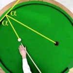 Interesting: Mathematician Built A Unique Elliptical Pool Table In Which Everyone Wins