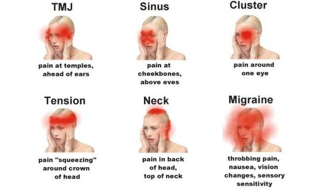 Your Headache Is Telling You A Lot! Warning Signs Your ...